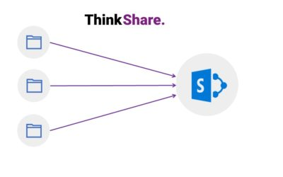 Migrating Files Shares / Shared Drives to SharePoint Online